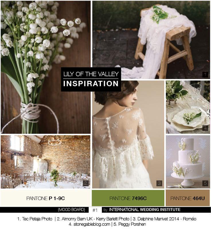 1f0f02d6ceb75be676cfafdb28376ab1--inspiration-boards-wedding-inspiration